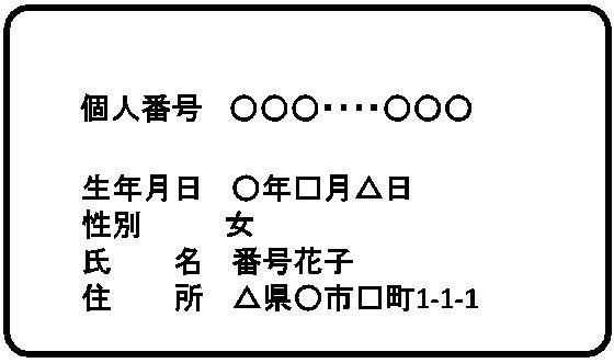 舞ナンバー制度.jpg